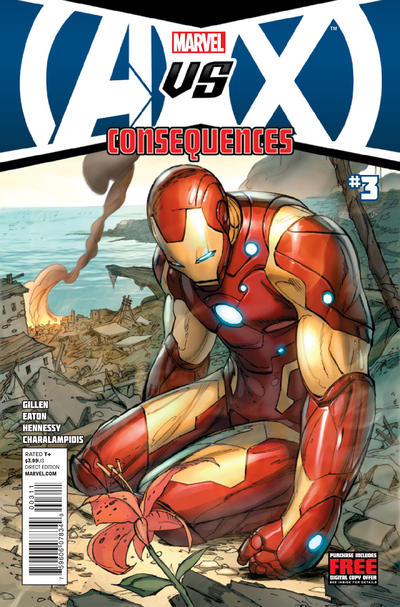 AVX: Consequences issue 3.00