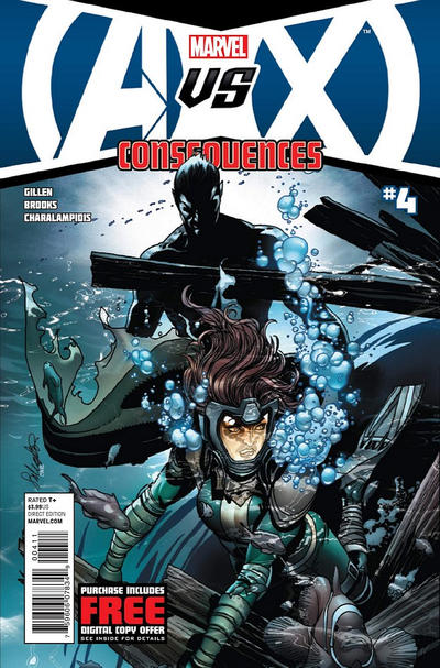 AVX: Consequences issue 4.00